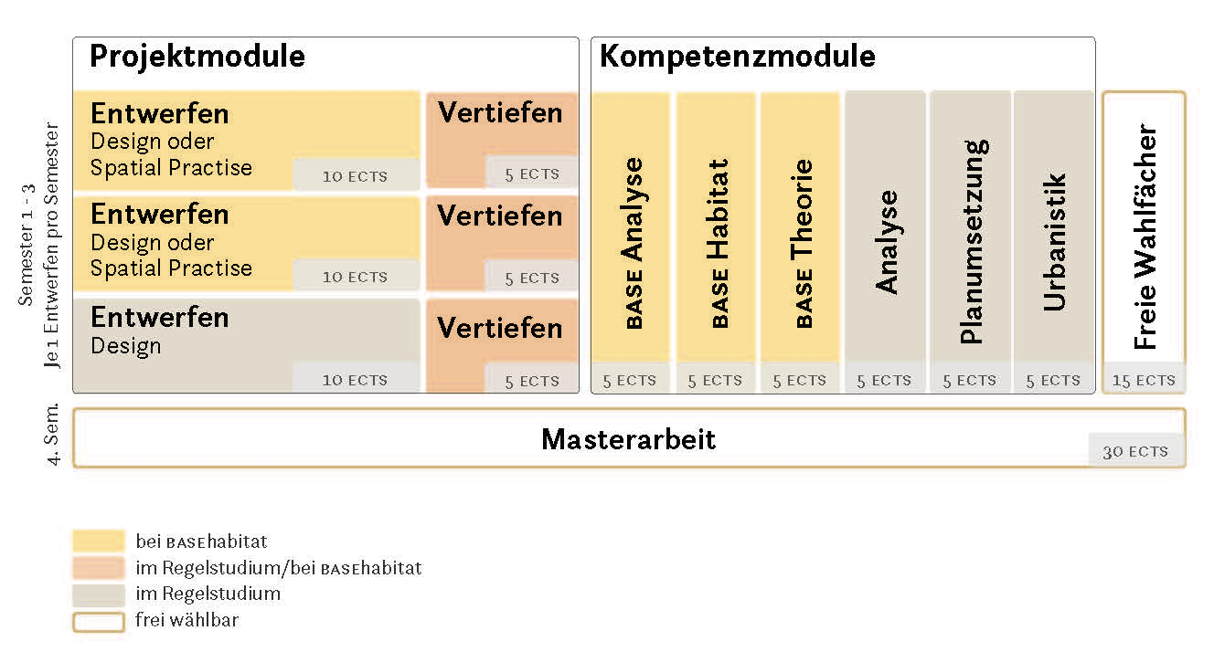 studienplan_arch_basehabitat.jpg